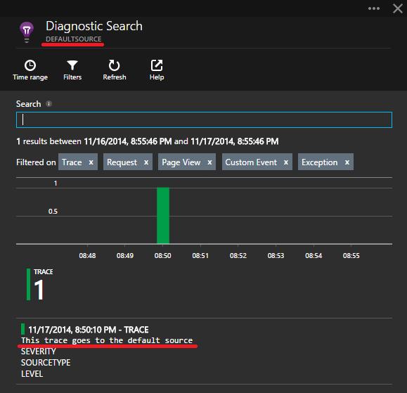Imagine A Scenario Wherein You Can Actively Track And: Programmatically Set Instrumentation Key